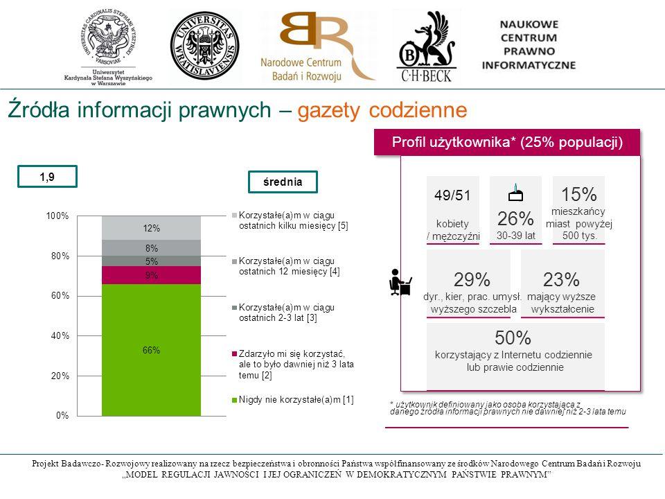 """Projekt Badawczo- Rozwojowy realizowany na rzecz bezpieczeństwa i obronności Państwa współfinansowany ze środków Narodowego Centrum Badań i Rozwoju """"MODEL REGULACJI JAWNOŚCI I JEJ OGRANICZEŃ W DEMOKRATYCZNYM PAŃSTWIE PRAWNYM Źródła informacji prawnych – gazety codzienne 1,9 średnia Profil użytkownika* (25% populacji) kobiety / mężczyźni 26% 30-39 lat 15% mieszkańcy miast powyżej 500 tys."""
