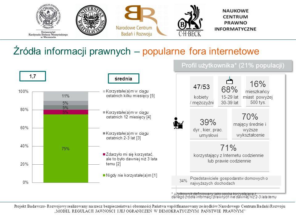 """Projekt Badawczo- Rozwojowy realizowany na rzecz bezpieczeństwa i obronności Państwa współfinansowany ze środków Narodowego Centrum Badań i Rozwoju """"MODEL REGULACJI JAWNOŚCI I JEJ OGRANICZEŃ W DEMOKRATYCZNYM PAŃSTWIE PRAWNYM Źródła informacji prawnych – popularne fora internetowe 1,7 średnia Profil użytkownika* (21% populacji) 68% 15-29 lat 30-39 lat 16% mieszkańcy miast powyżej 500 tys."""