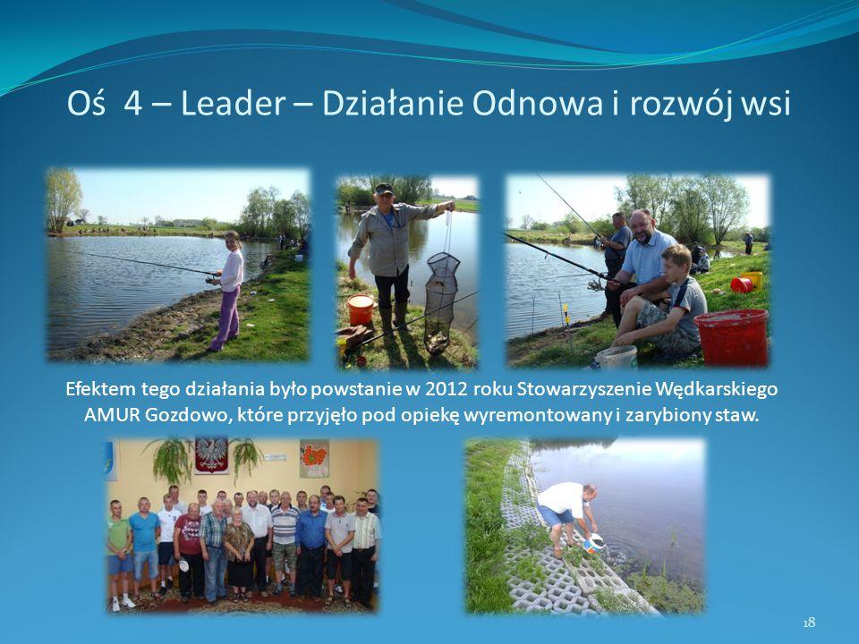 Oś 4 – Leader – Działanie Odnowa i rozwój wsi Efektem tego działania było powstanie w 2012 roku Stowarzyszenie Wędkarskiego AMUR Gozdowo, które przyję