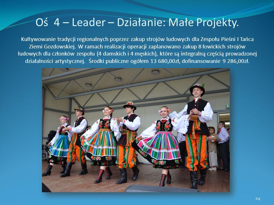 Oś 4 – Leader – Działanie: Małe Projekty. Kultywowanie tradycji regionalnych poprzez zakup strojów ludowych dla Zespołu Pieśni I Tańca Ziemi Gozdowski