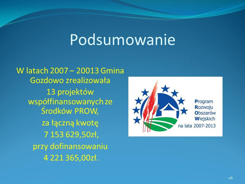 Podsumowanie W latach 2007 – 20013 Gmina Gozdowo zrealizowała 13 projektów współfinansowanych ze Środków PROW, za łączną kwotę 7 153 629,50zł, przy do