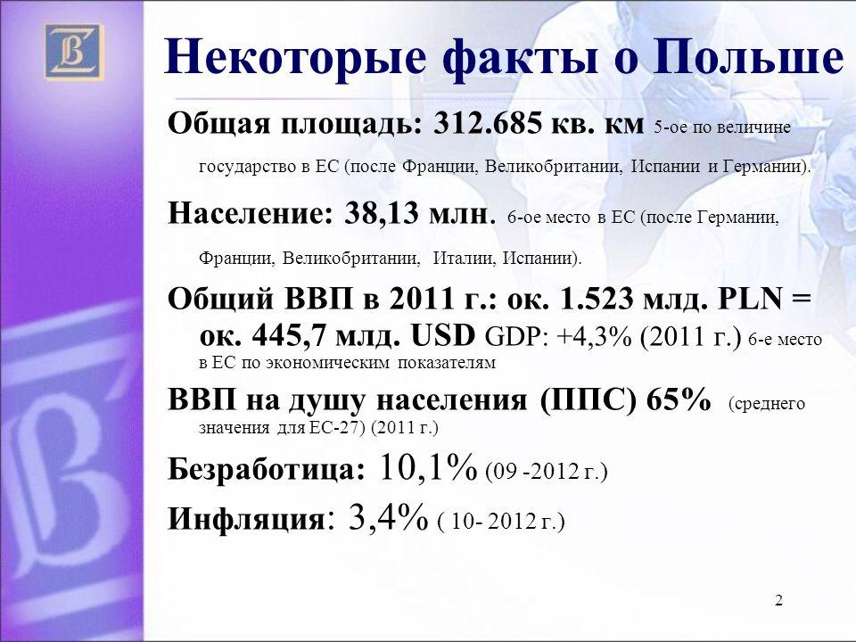 2 Некоторые факты о Польше Общая площадь: 312.685 кв.