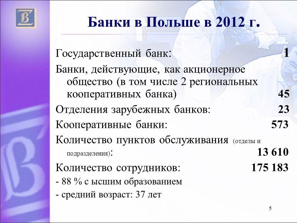 5 Банки в Польше в 2012 г.