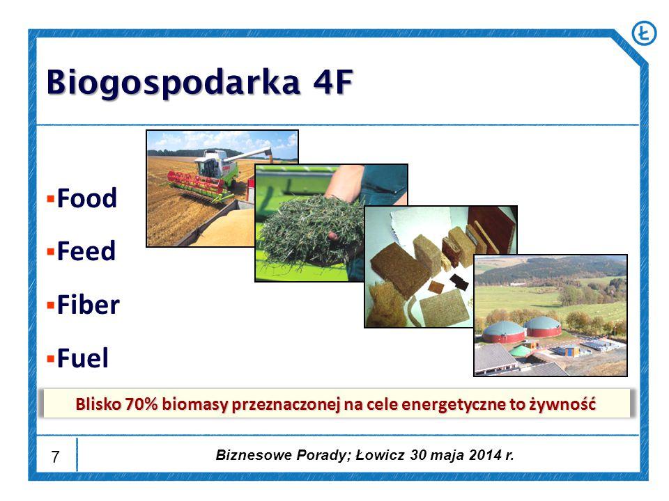 7  Food  Feed  Fiber  Fuel Blisko 70% biomasy przeznaczonej na cele energetyczne to żywność Biogospodarka 4F Biznesowe Porady; Łowicz 30 maja 2014 r.