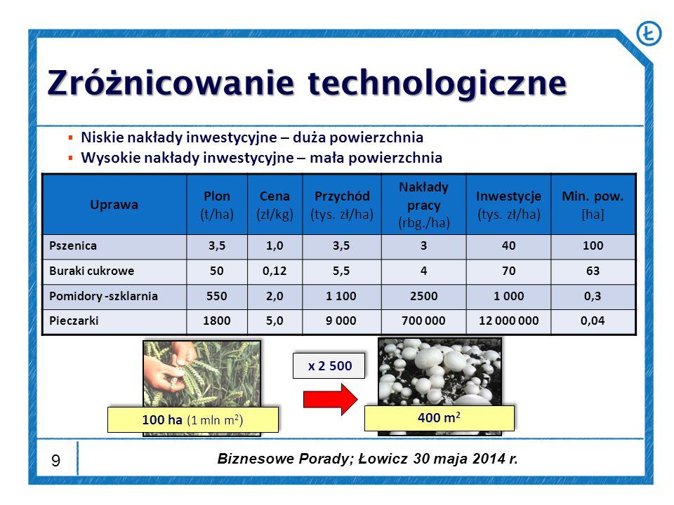 9 Uprawa Plon (t/ha) Cena (zł/kg) Przychód (tys. zł/ha) Nakłady pracy (rbg./ha) Inwestycje (tys.