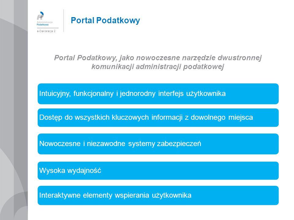 Portal Podatkowy, jako nowoczesne narzędzie dwustronnej komunikacji administracji podatkowej e-Deklaracje 2 Intuicyjny, funkcjonalny i jednorodny interfejs użytkownika Dostęp do wszystkich kluczowych informacji z dowolnego miejsca Nowoczesne i niezawodne systemy zabezpieczeń Wysoka wydajność Interaktywne elementy wspierania użytkownika