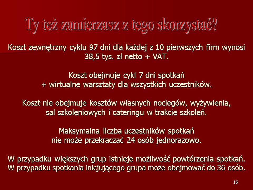 16 Koszt zewnętrzny cyklu 97 dni dla każdej z 10 pierwszych firm wynosi 38,5 tys. zł netto + VAT. Koszt obejmuje cykl 7 dni spotkań + wirtualne warszt