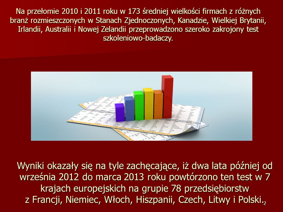 2 Na przełomie 2010 i 2011 roku w 173 średniej wielkości firmach z różnych branż rozmieszczonych w Stanach Zjednoczonych, Kanadzie, Wielkiej Brytanii,