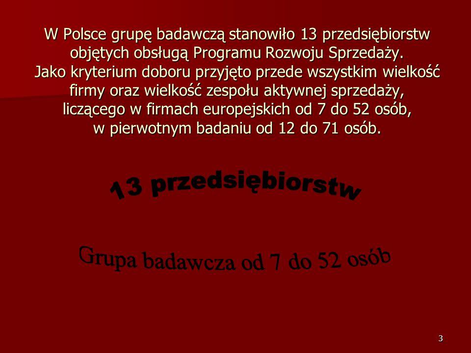 3 W Polsce grupę badawczą stanowiło 13 przedsiębiorstw objętych obsługą Programu Rozwoju Sprzedaży. Jako kryterium doboru przyjęto przede wszystkim wi