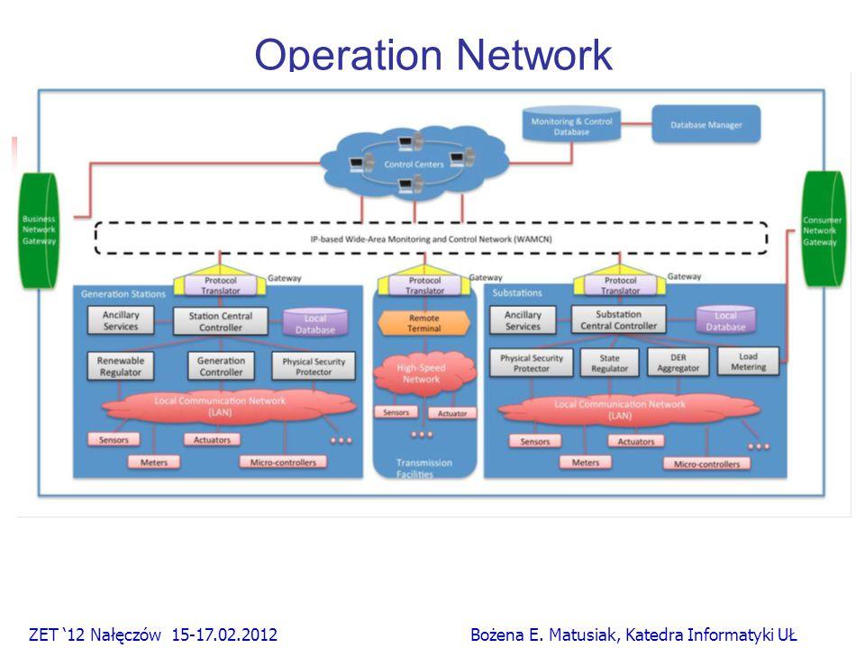 Operation Network ZET '12 Nałęczów 15-17.02.2012 Bożena E. Matusiak, Katedra Informatyki UŁ