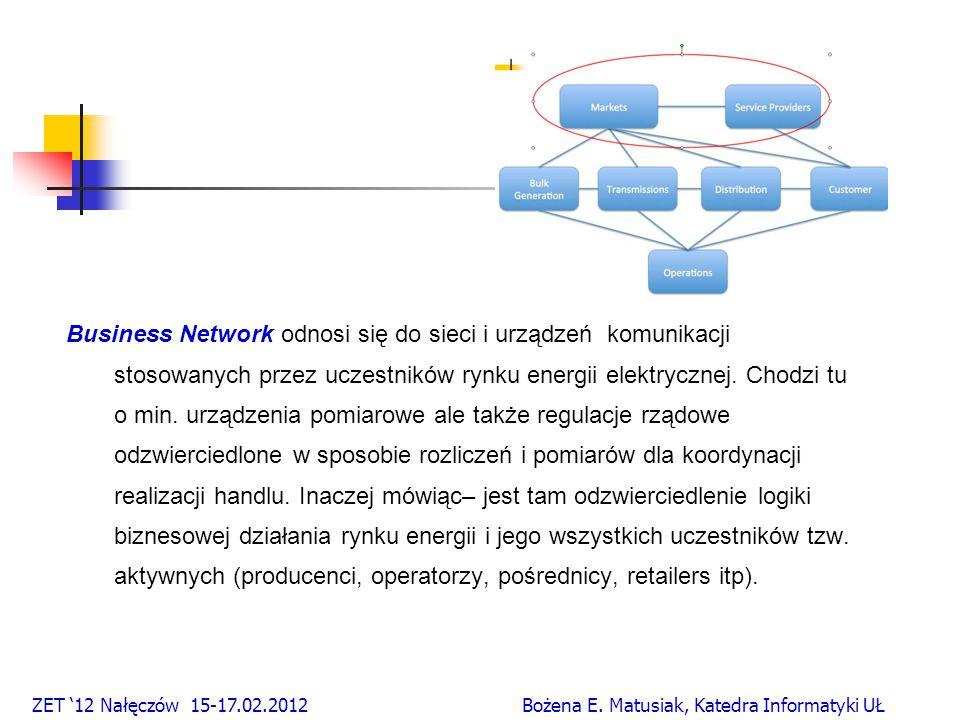Business Network odnosi się do sieci i urządzeń komunikacji stosowanych przez uczestników rynku energii elektrycznej.