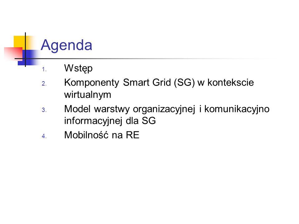Agenda 1. Wstęp 2. Komponenty Smart Grid (SG) w kontekscie wirtualnym 3.