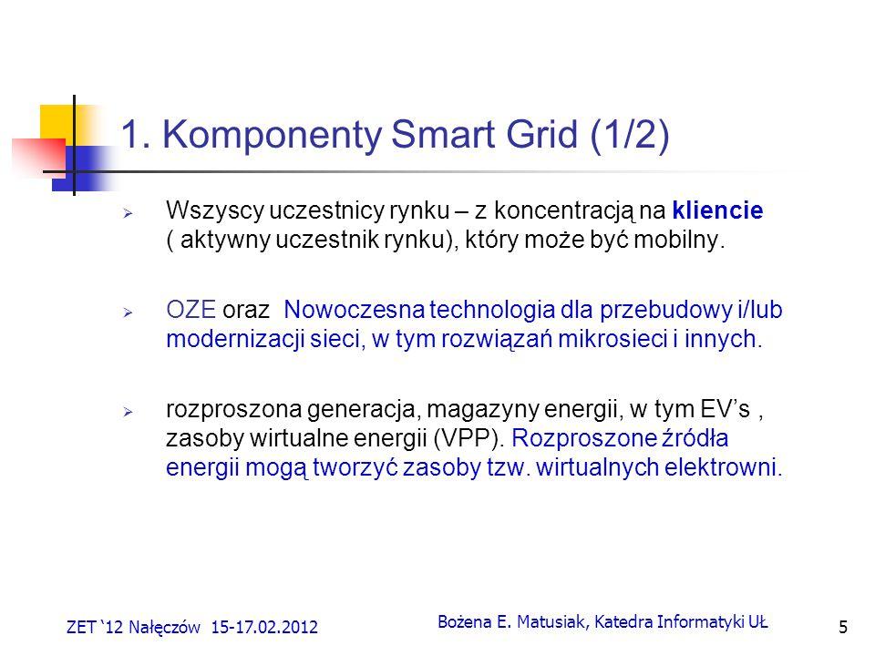 1. Komponenty Smart Grid (1/2)  Wszyscy uczestnicy rynku – z koncentracją na kliencie ( aktywny uczestnik rynku), który może być mobilny.  OZE oraz