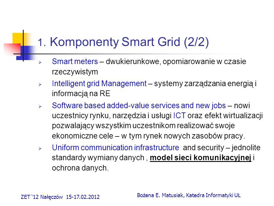 Wniosek nr 1 Uczestnicy RE oraz Sieci energetyczne, a właściwie odpowiednie im zaplecze działania informacyjnego- sieci informacyjne, spełniają właściwości organizacji wirtualnych, których m.in.
