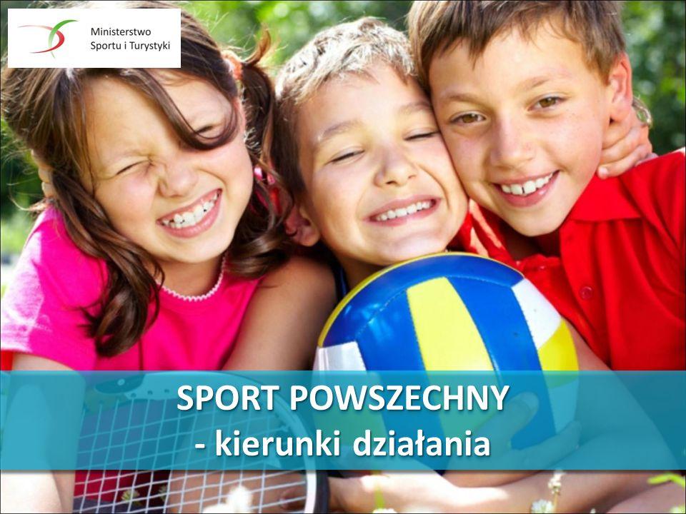 PRIORYTETY SPORTU POWSZECHNEGO Wzrost aktywności fizycznej Polaków.