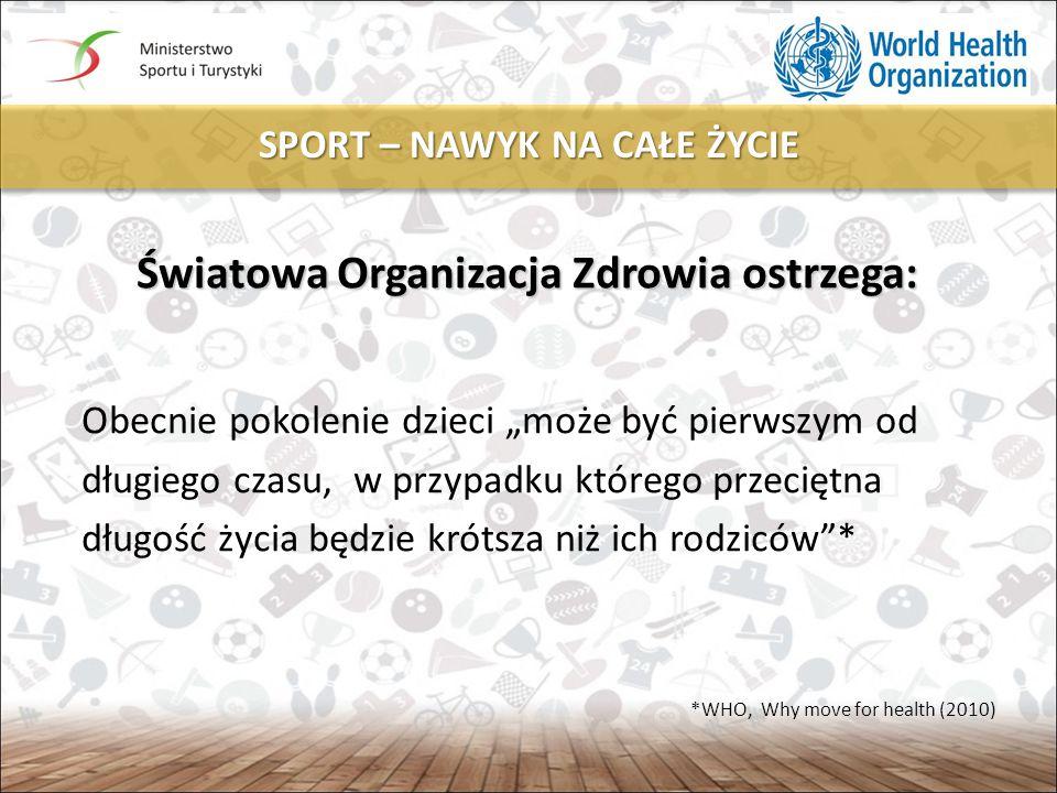 RUCH TO PRAWO NASZYCH DZIECI Światowa Organizacja Zdrowia zaleca: Dzieci i młodzież muszą ćwiczyć codziennie nie krócej niż 60 min* *WHO, Why move for health (2010)