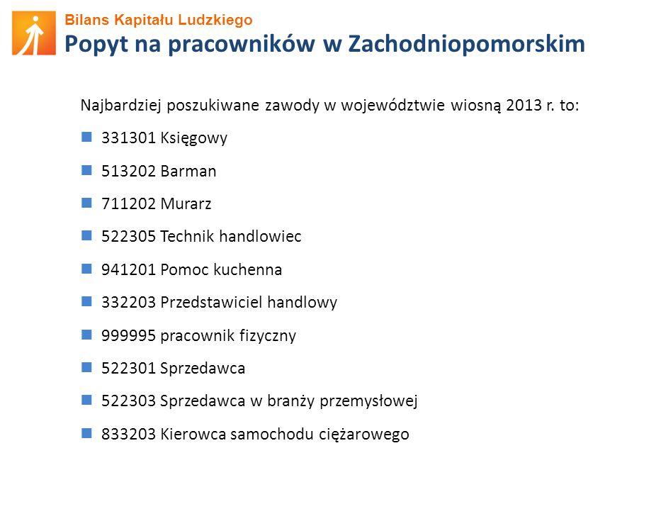 Bilans Kapitału Ludzkiego Popyt na pracowników w Zachodniopomorskim Najbardziej poszukiwane zawody w województwie wiosną 2013 r.