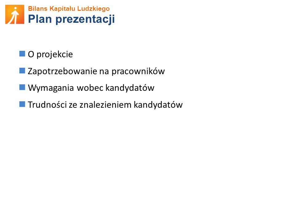 Bilans Kapitału Ludzkiego Plan prezentacji O projekcie Zapotrzebowanie na pracowników Wymagania wobec kandydatów Trudności ze znalezieniem kandydatów