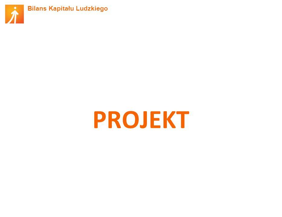 Bilans Kapitału Ludzkiego bkl.parp.gov.pl Dziękuje za uwagę dr Marcin Kocór marcin.kocór@uj.edu.pl
