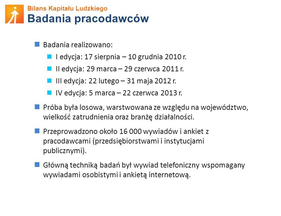 Bilans Kapitału Ludzkiego Badania pracodawców Badania realizowano: I edycja: 17 sierpnia – 10 grudnia 2010 r.