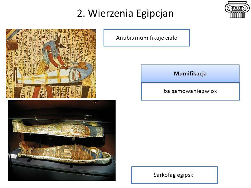 2. Wierzenia Egipcjan Anubis mumifikuje ciało balsamowanie zwłok Sarkofag egipski Mumifikacja