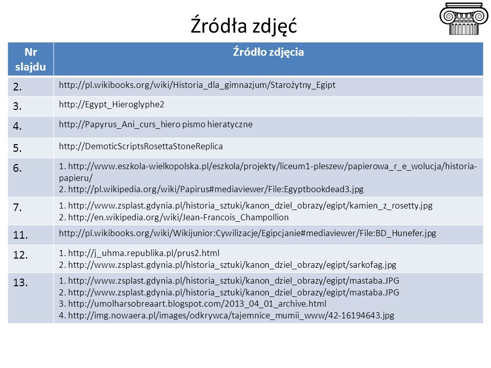 Źródła zdjęć Nr slajdu Źródło zdjęcia 2. http://pl.wikibooks.org/wiki/Historia_dla_gimnazjum/Starożytny_Egipt 3. http://Egypt_Hieroglyphe2 4. http://P