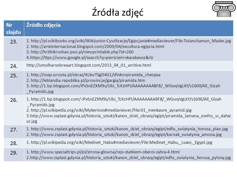 Źródła zdjęć Nr slajdu Źródło zdjęcia 23. 1. http://pl.wikibooks.org/wiki/Wikijunior:Cywilizacje/Egipcjanie#mediaviewer/File:Tutanchamun_Maske.jpg 2.