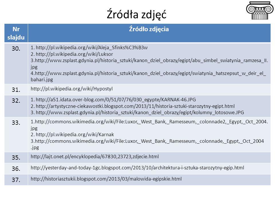 Źródła zdjęć Nr slajdu Źródło zdjęcia 30. 1. http://pl.wikipedia.org/wiki/Aleja_Sfinks%C3%B3w 2. http://pl.wikipedia.org/wiki/Luksor 3.http://www.zspl