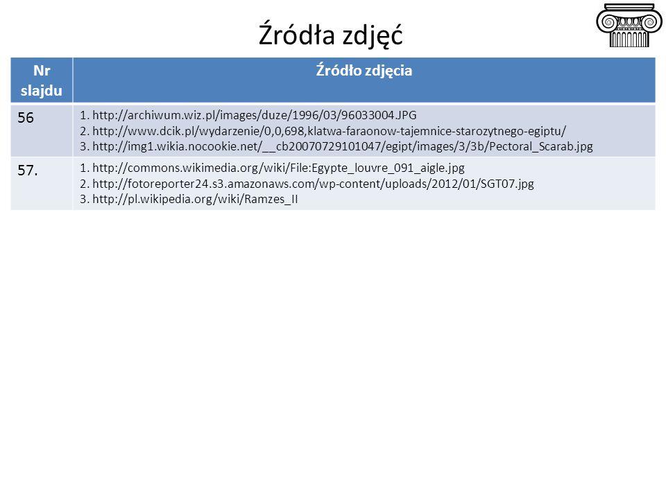 Źródła zdjęć Nr slajdu Źródło zdjęcia 56 1. http://archiwum.wiz.pl/images/duze/1996/03/96033004.JPG 2. http://www.dcik.pl/wydarzenie/0,0,698,klatwa-fa