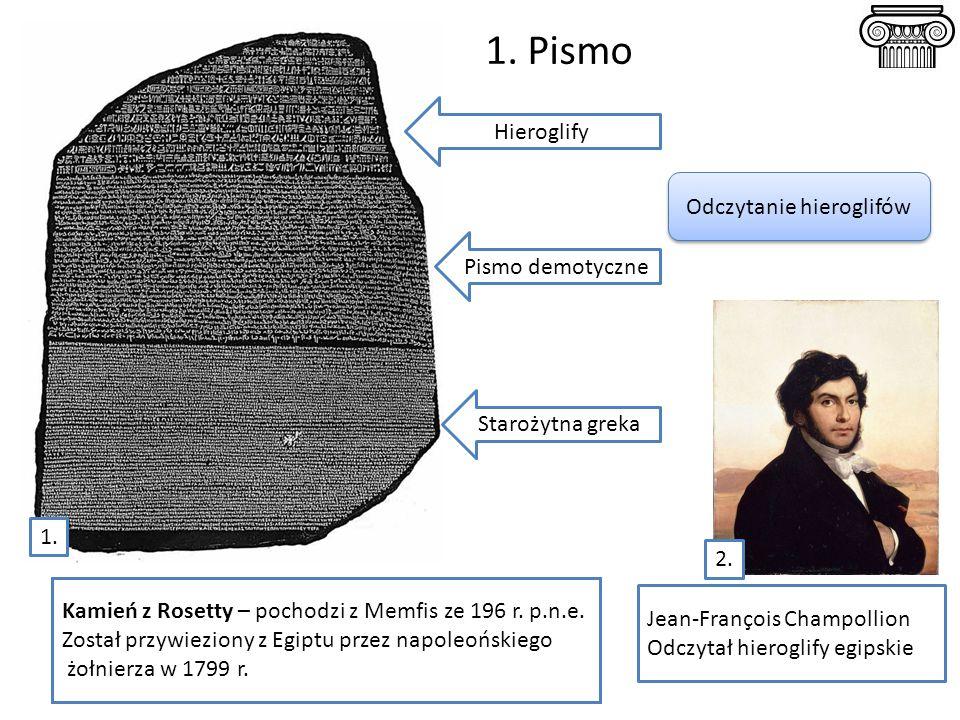 1. Pismo Kamień z Rosetty – pochodzi z Memfis ze 196 r. p.n.e. Został przywieziony z Egiptu przez napoleońskiego żołnierza w 1799 r. Hieroglify Pismo