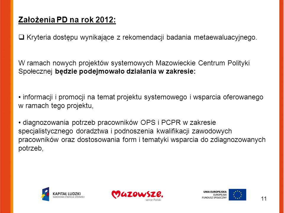 Założenia PD na rok 2012:  Kryteria dostępu wynikające z rekomendacji badania metaewaluacyjnego. W ramach nowych projektów systemowych Mazowieckie Ce