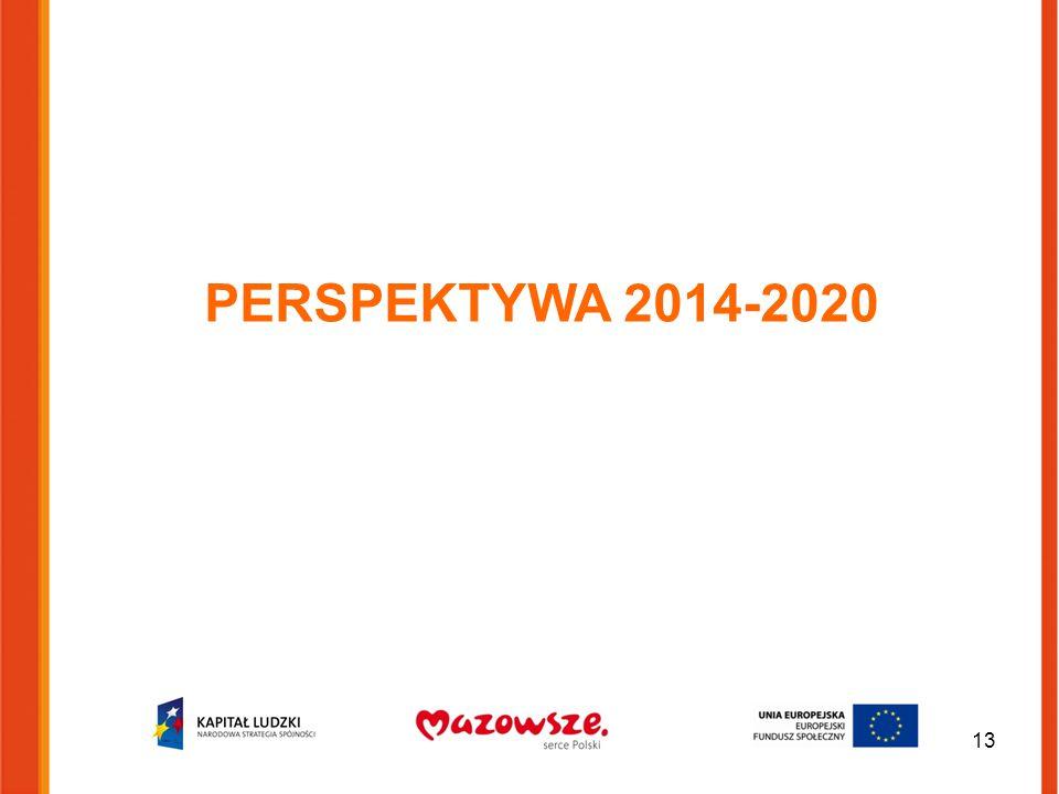 PERSPEKTYWA 2014-2020 13