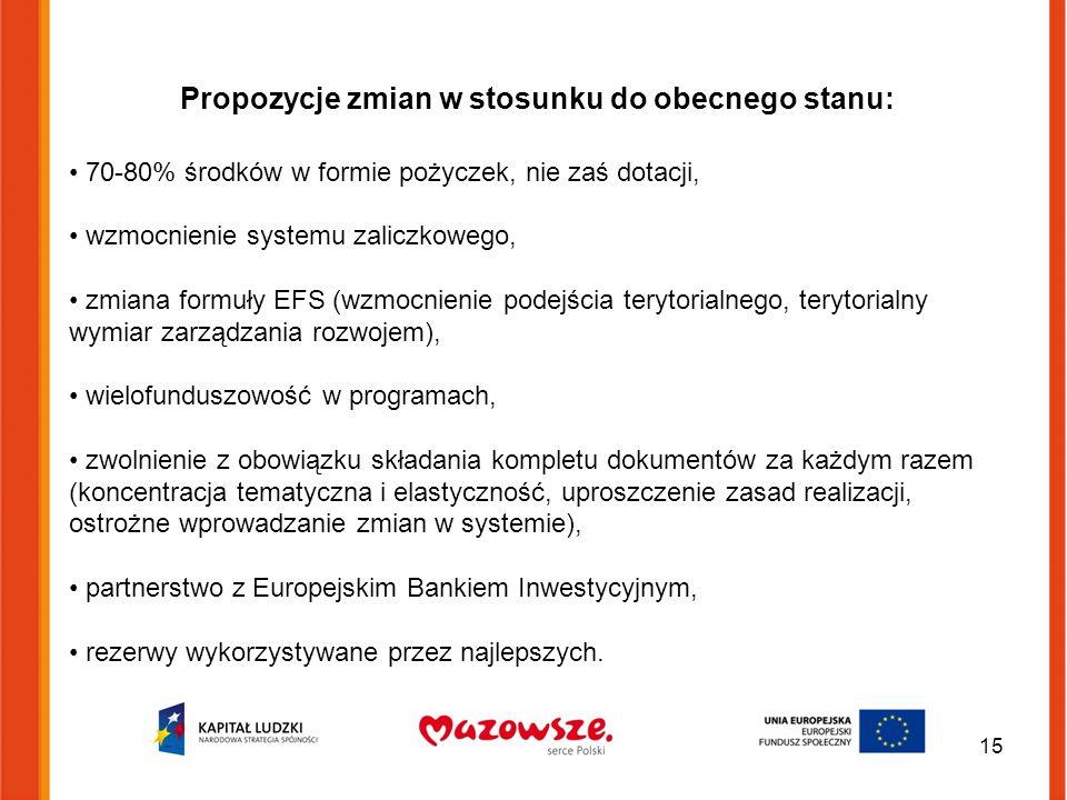 Propozycje zmian w stosunku do obecnego stanu: 70-80% środków w formie pożyczek, nie zaś dotacji, wzmocnienie systemu zaliczkowego, zmiana formuły EFS (wzmocnienie podejścia terytorialnego, terytorialny wymiar zarządzania rozwojem), wielofunduszowość w programach, zwolnienie z obowiązku składania kompletu dokumentów za każdym razem (koncentracja tematyczna i elastyczność, uproszczenie zasad realizacji, ostrożne wprowadzanie zmian w systemie), partnerstwo z Europejskim Bankiem Inwestycyjnym, rezerwy wykorzystywane przez najlepszych.