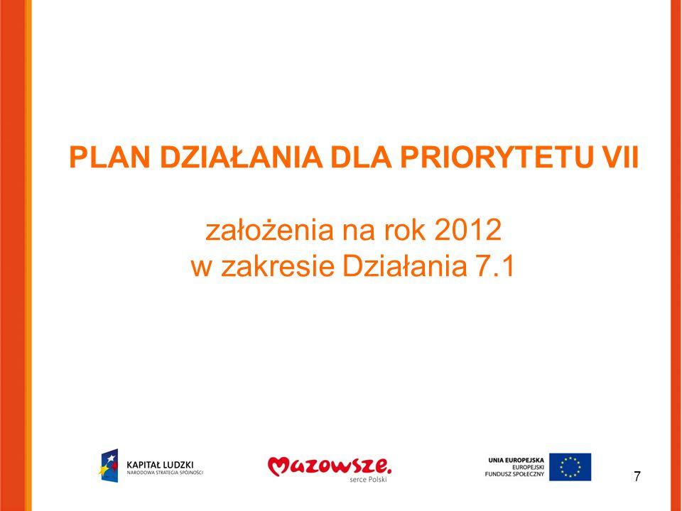 PLAN DZIAŁANIA DLA PRIORYTETU VII założenia na rok 2012 w zakresie Działania 7.1 7