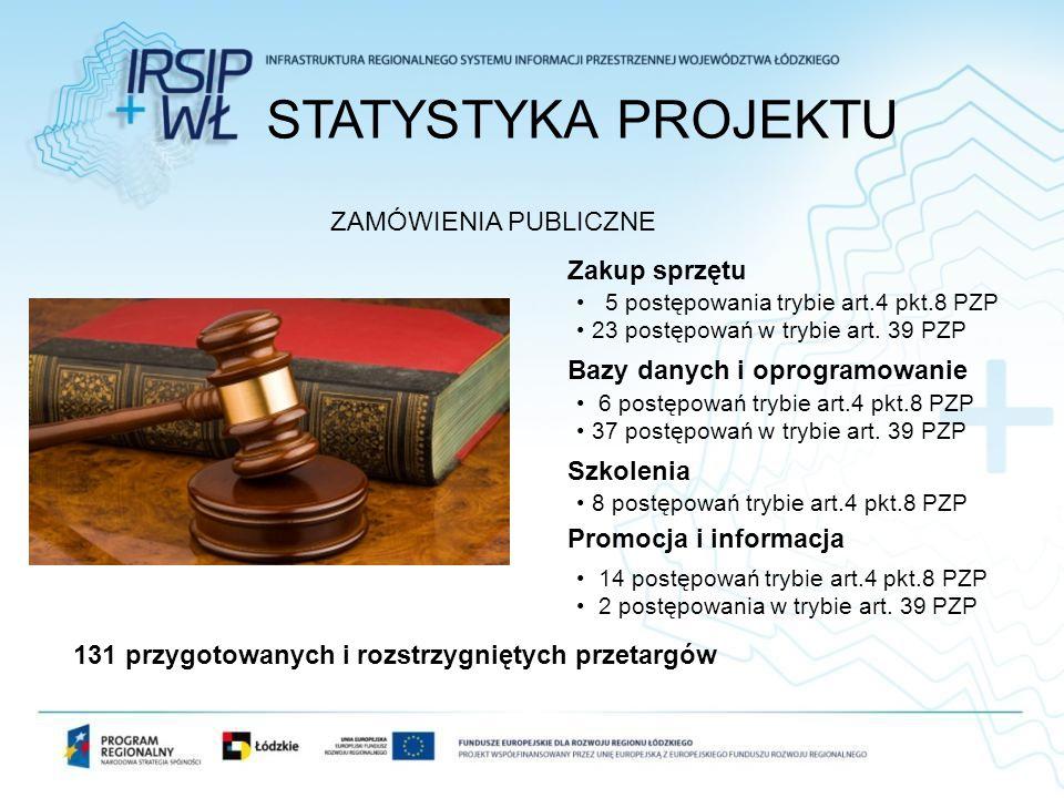 STATYSTYKA PROJEKTU ZAMÓWIENIA PUBLICZNE Zakup sprzętu 5 postępowania trybie art.4 pkt.8 PZP 23 postępowań w trybie art. 39 PZP Bazy danych i oprogram