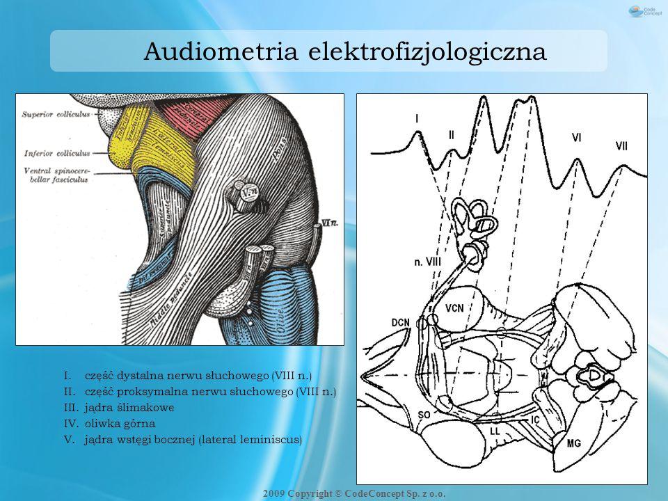 Audiometria elektrofizjologiczna I.część dystalna nerwu słuchowego (VIII n.) II.część proksymalna nerwu słuchowego (VIII n.) III.jądra ślimakowe IV.ol