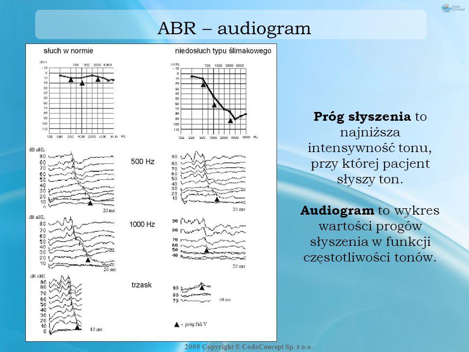 ABR – audiogram Próg słyszenia to najniższa intensywność tonu, przy której pacjent słyszy ton. Audiogram to wykres wartości progów słyszenia w funkcji