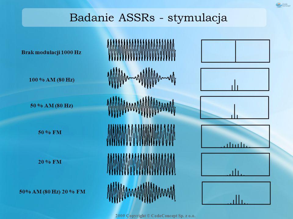 Badanie ASSRs - stymulacja Brak modulacji 1000 Hz 100 % AM (80 Hz) 50 % AM (80 Hz) 50 % FM 20 % FM 50% AM (80 Hz) 20 % FM 2009 Copyright © CodeConcept
