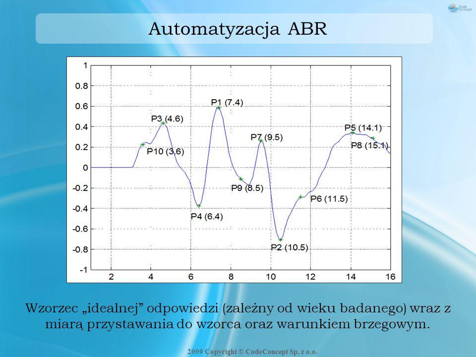 """Automatyzacja ABR Wzorzec """"idealnej"""" odpowiedzi (zależny od wieku badanego) wraz z miarą przystawania do wzorca oraz warunkiem brzegowym. 2009 Copyrig"""
