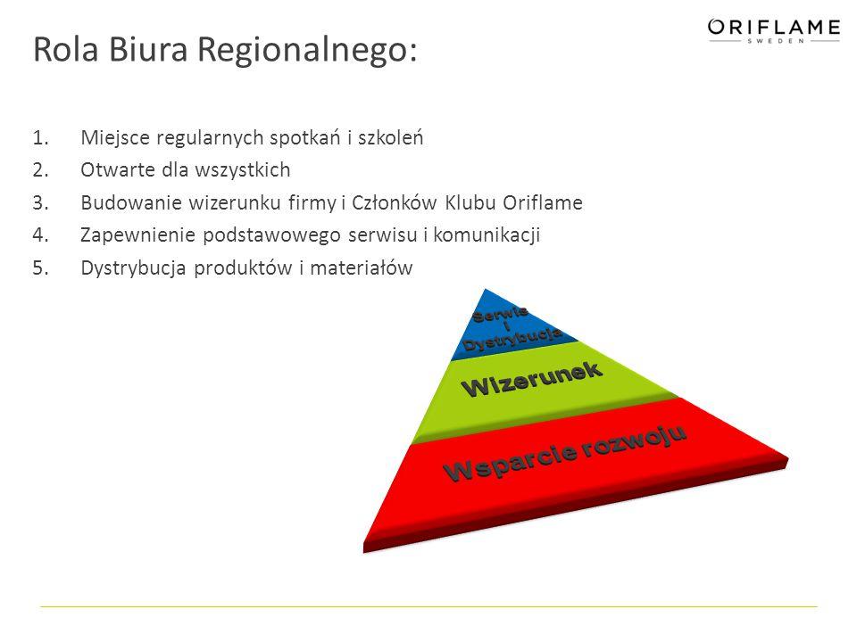 Biuro Regionalne może prowadzić: Konsultant, który: - osiągnął poziom minimum 12% w ciągu ostatnich 8 katalogów - należy do Klubu Oriflame co najmniej 12 miesięcy, - bezkonfliktowo współpracuje z Oriflame Poland, - prowadzi działalność gospodarczą, - zaproponuje lokal, który zostanie zaakceptowany przez Oriflame Poland, - udostępni na potrzeby Biura swój telefon komórkowy - dysponuje w lokalu komputerem i łączem internetowym