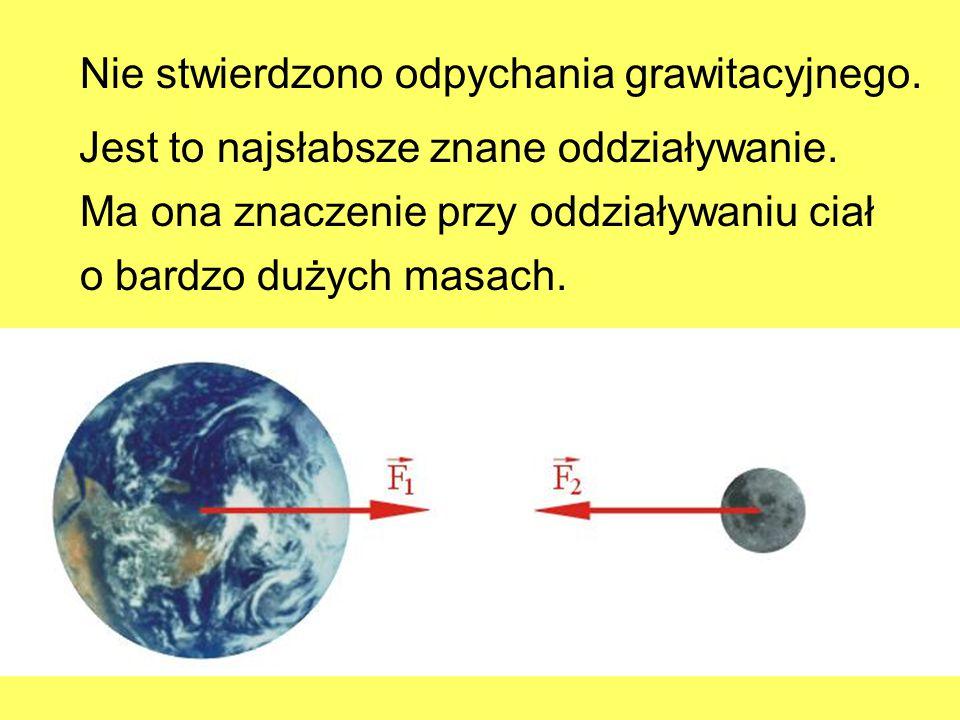 Nie stwierdzono odpychania grawitacyjnego. Jest to najsłabsze znane oddziaływanie. Ma ona znaczenie przy oddziaływaniu ciał o bardzo dużych masach.