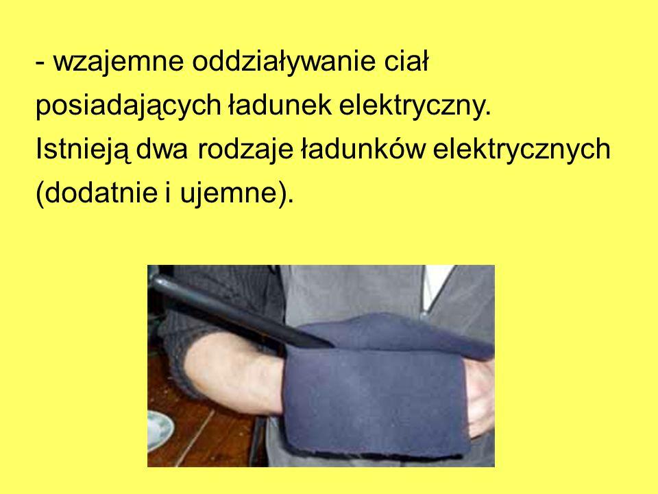 - wzajemne oddziaływanie ciał posiadających ładunek elektryczny. Istnieją dwa rodzaje ładunków elektrycznych (dodatnie i ujemne).