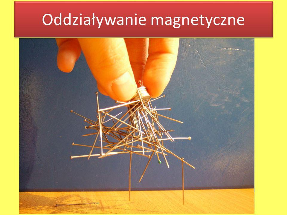 Magnesy mają zawsze dwa bieguny: północny (N) i południowy (S).