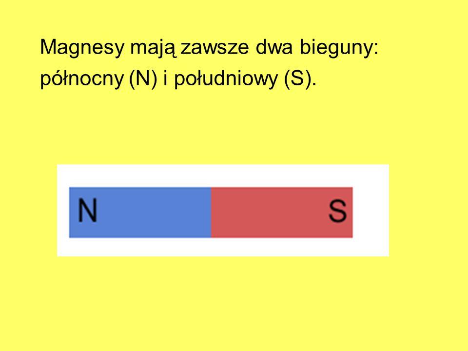 Bieguny magnetyczne jednoimienne (N z N lub S z S) odpychają się, a różnoimienne przyciągają się NS