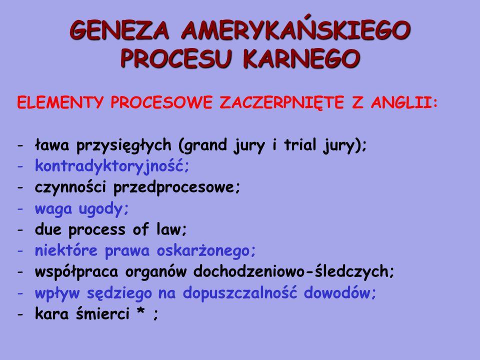 GENEZA AMERYKAŃSKIEGO PROCESU KARNEGO ELEMENTY PROCESOWE ZACZERPNIĘTE Z ANGLII: -ława przysięgłych (grand jury i trial jury); -kontradyktoryjność; -czynności przedprocesowe; -waga ugody; -due process of law; -niektóre prawa oskarżonego; -współpraca organów dochodzeniowo-śledczych; -wpływ sędziego na dopuszczalność dowodów; -kara śmierci * ;