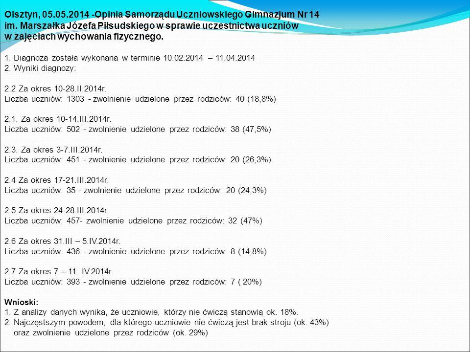 Olsztyn, 05.05.2014 -Opinia Samorządu Uczniowskiego Gimnazjum Nr 14 im.