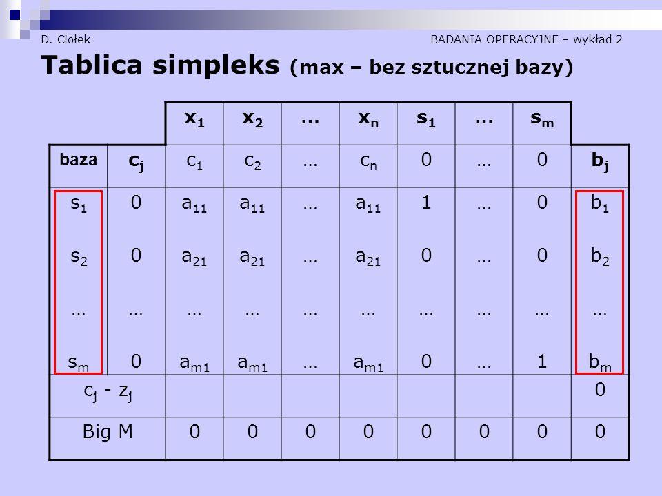 D. Ciołek BADANIA OPERACYJNE – wykład 2 Tablica simpleks (max – bez sztucznej bazy) x1x1 x2x2 …xnxn s1s1 …smsm baza cjcj c1c1 c2c2 …cncn 0…0bjbj s1s2…
