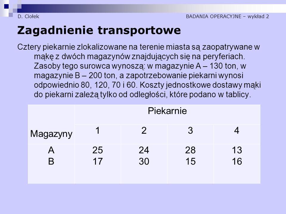 D. Ciołek BADANIA OPERACYJNE – wykład 2 Zagadnienie transportowe Cztery piekarnie zlokalizowane na terenie miasta są zaopatrywane w mąkę z dwóch magaz