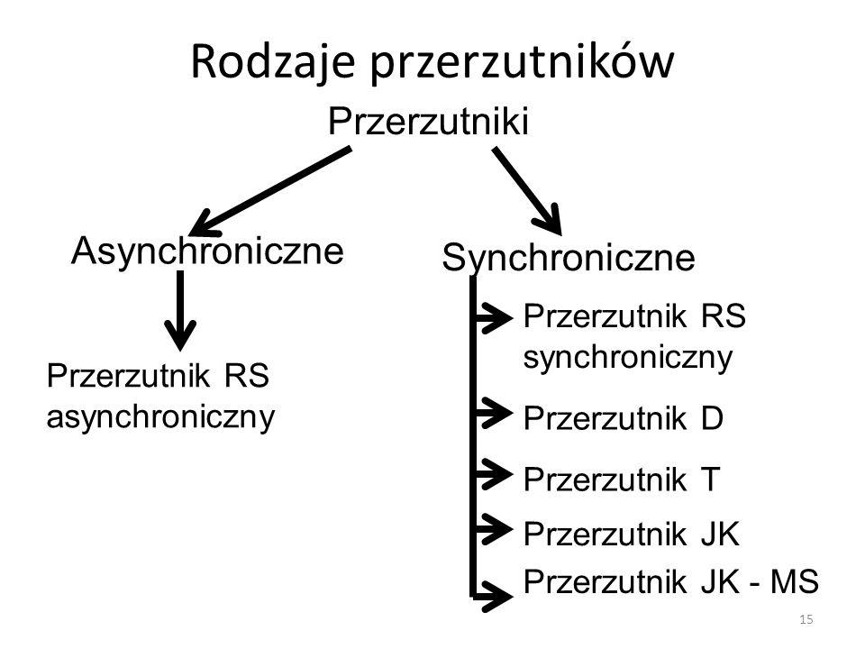 Rodzaje przerzutników 15 Przerzutniki Asynchroniczne Synchroniczne Przerzutnik RS asynchroniczny Przerzutnik RS synchroniczny Przerzutnik D Przerzutni