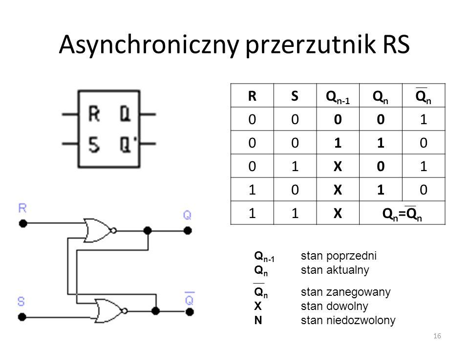 Asynchroniczny przerzutnik RS 16 RSQ n-1 QnQn QnQn 00001 00110 01X01 10X10 11XQ n =Q n Q n-1 stan poprzedni Q n stan aktualny Q n stan zanegowany Xsta